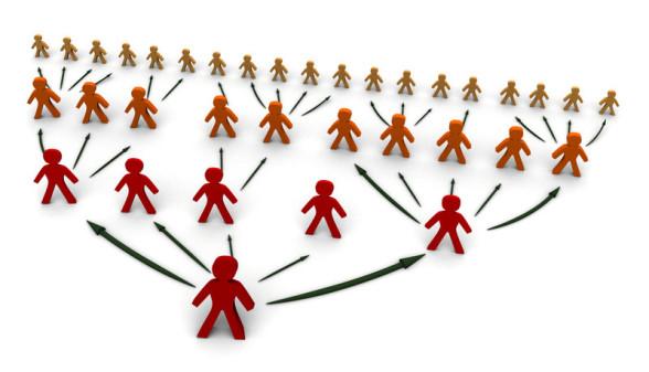 Klienten und Mandanten